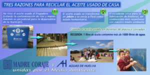 Flyer 1 Anverso