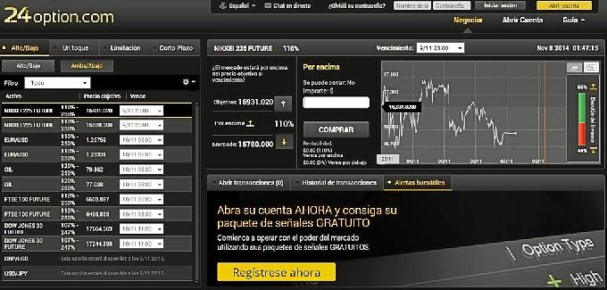 Manual Practico De Opciones Financieras