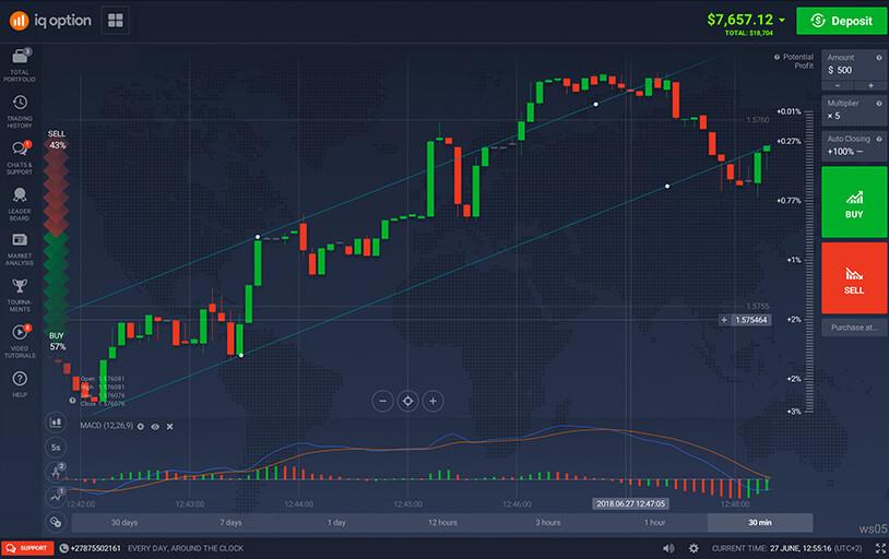 Guida Completa di Forex Trading Online | CMC Markets