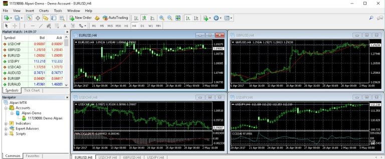 Hacer forex