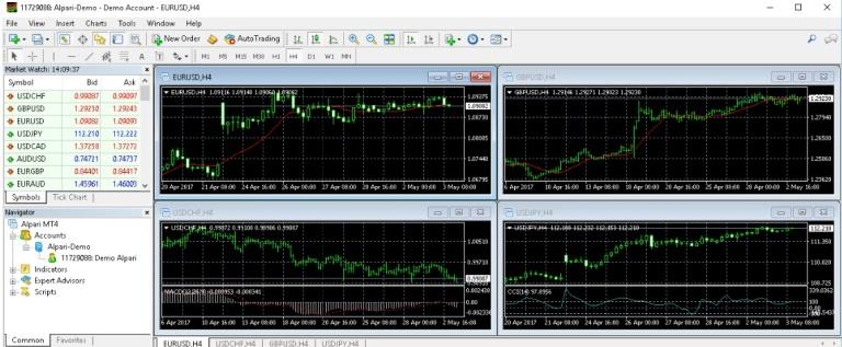 Aprender a hacer trading en forex
