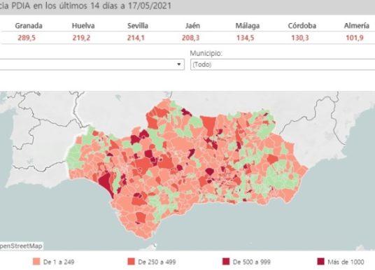 Huelva pasa a ser la segunda provincia andaluza con mayor tasa de Covid